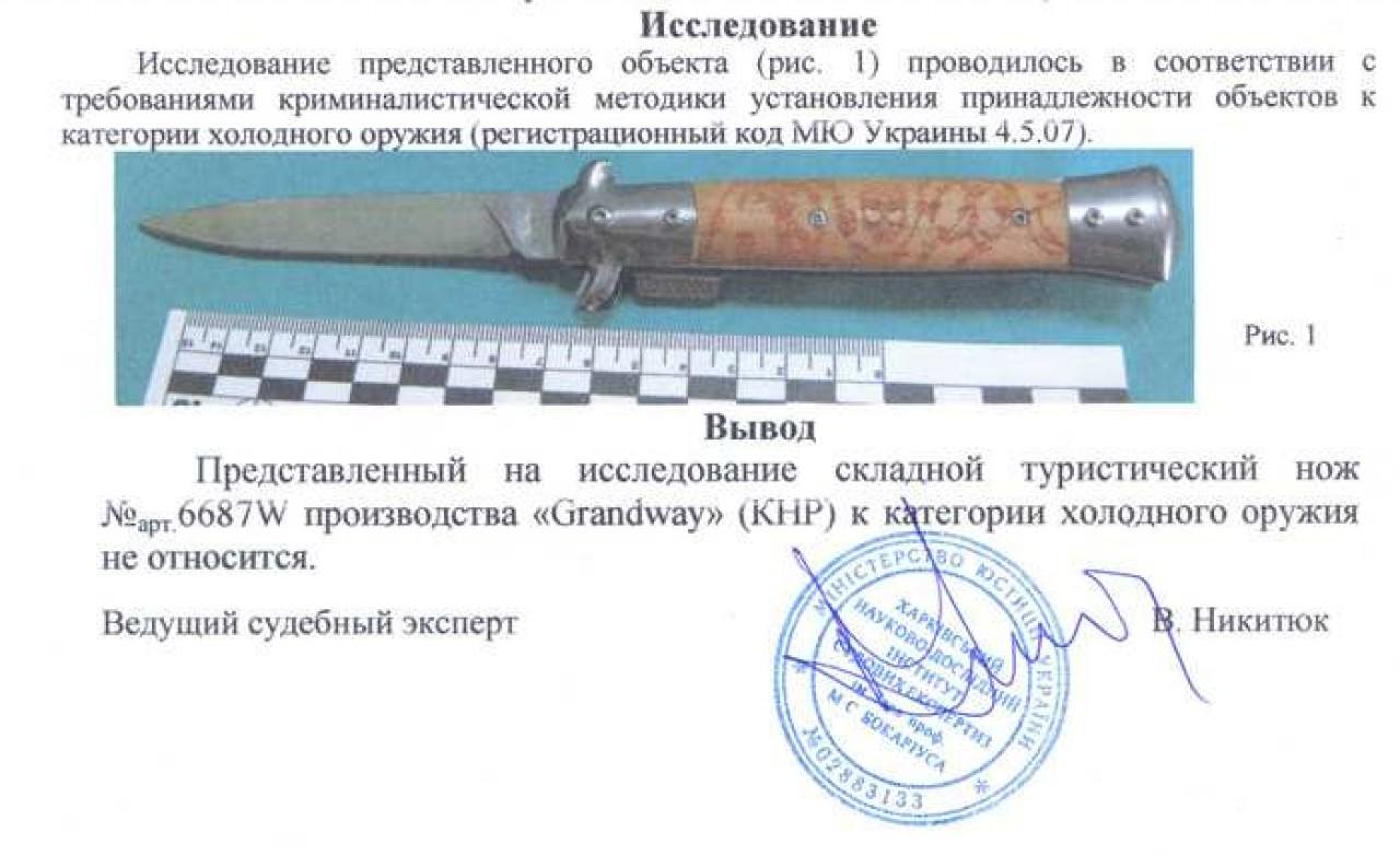 Нож складной 6687 W
